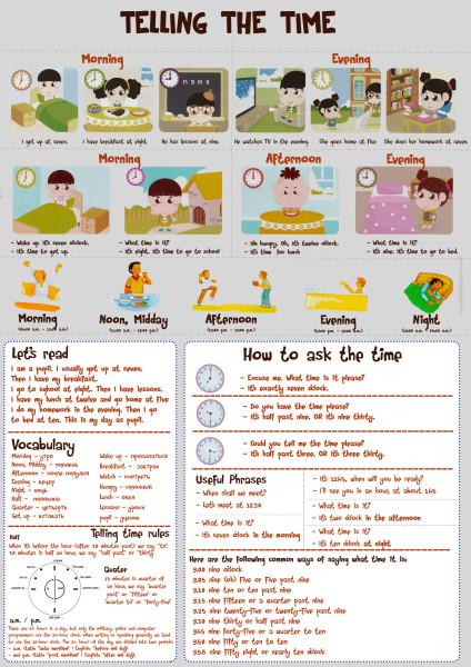 Английский для детей, Фразы приветствия на английском языке