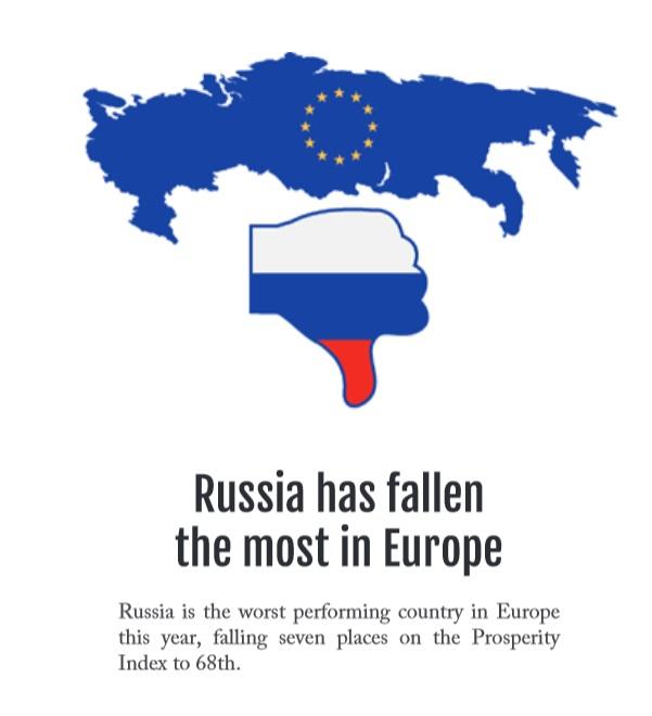Россия: падение рейтинга в 2014 году.jpg