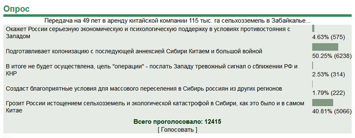 Россия - Китай.jpg