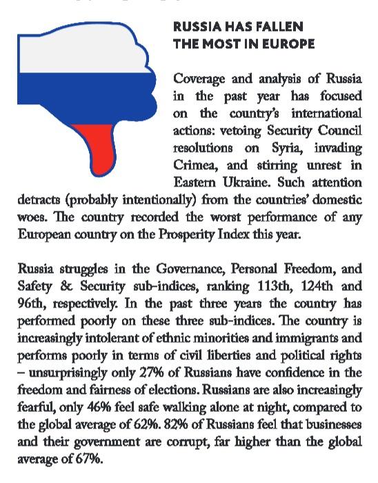 Рис. 4. Падение России (текст).jpg