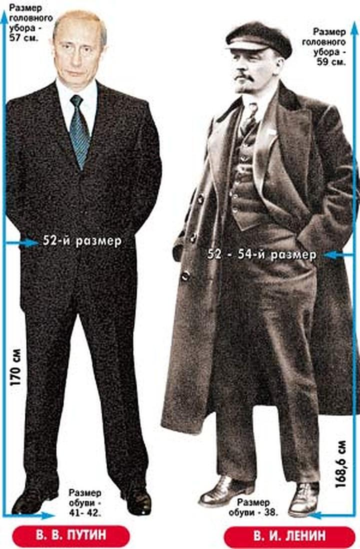 Путин - Ленин (2).jpg