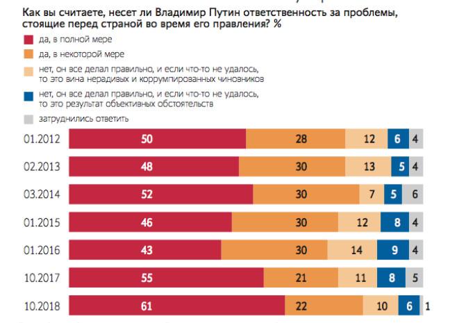 Ответственность Путина.jpg