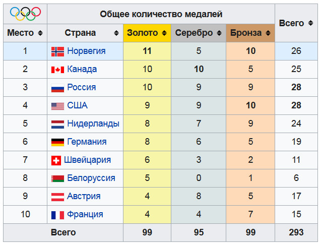 Зимняя Олимпиада 2014.jpg