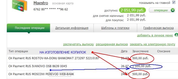 Сбербанк заказать расширенную выписку