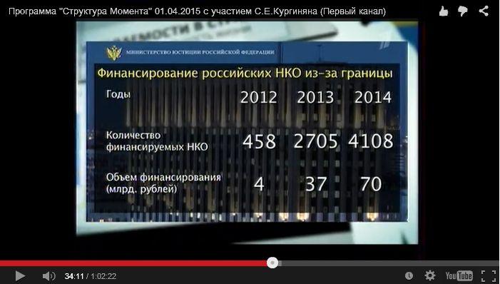 sa-solovyov_livejourna.jpg