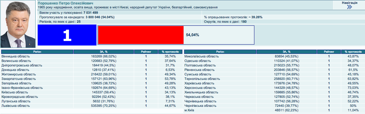 Снимок экрана 2014-05-26 в 9.44.13