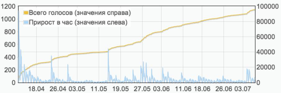 Screen Shot 2013-07-07 at 2.56.55 PM