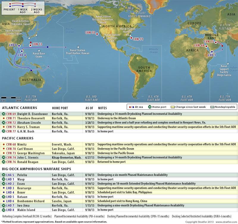 2013 (09) 19 US Navy Stratfor