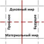 1Матрица.jpg