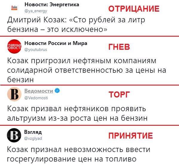БензинРФ-цены