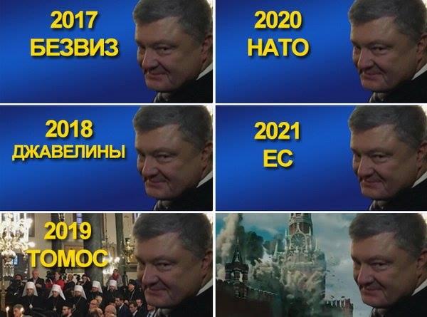 Україна-Перспективи