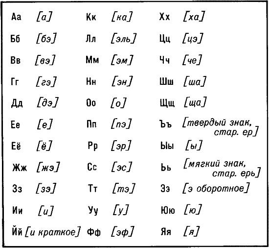 Шрифт в черной квадратной оболочке, поддерживает русские и английские буквы