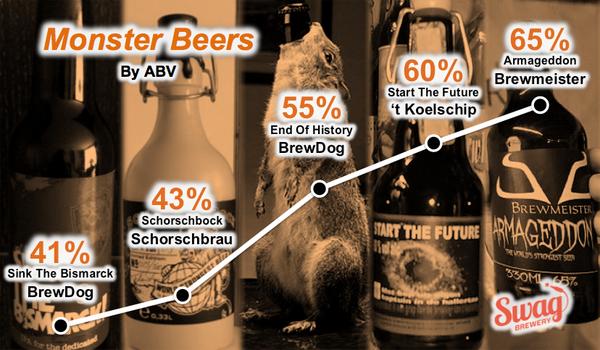 beer-armageddon