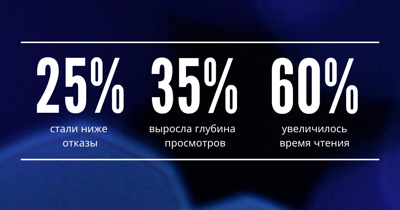 Результаты пользовательских характеристик PWA-приложений в сравнении с чтением блогов в браузере, Яндекс.Метрика
