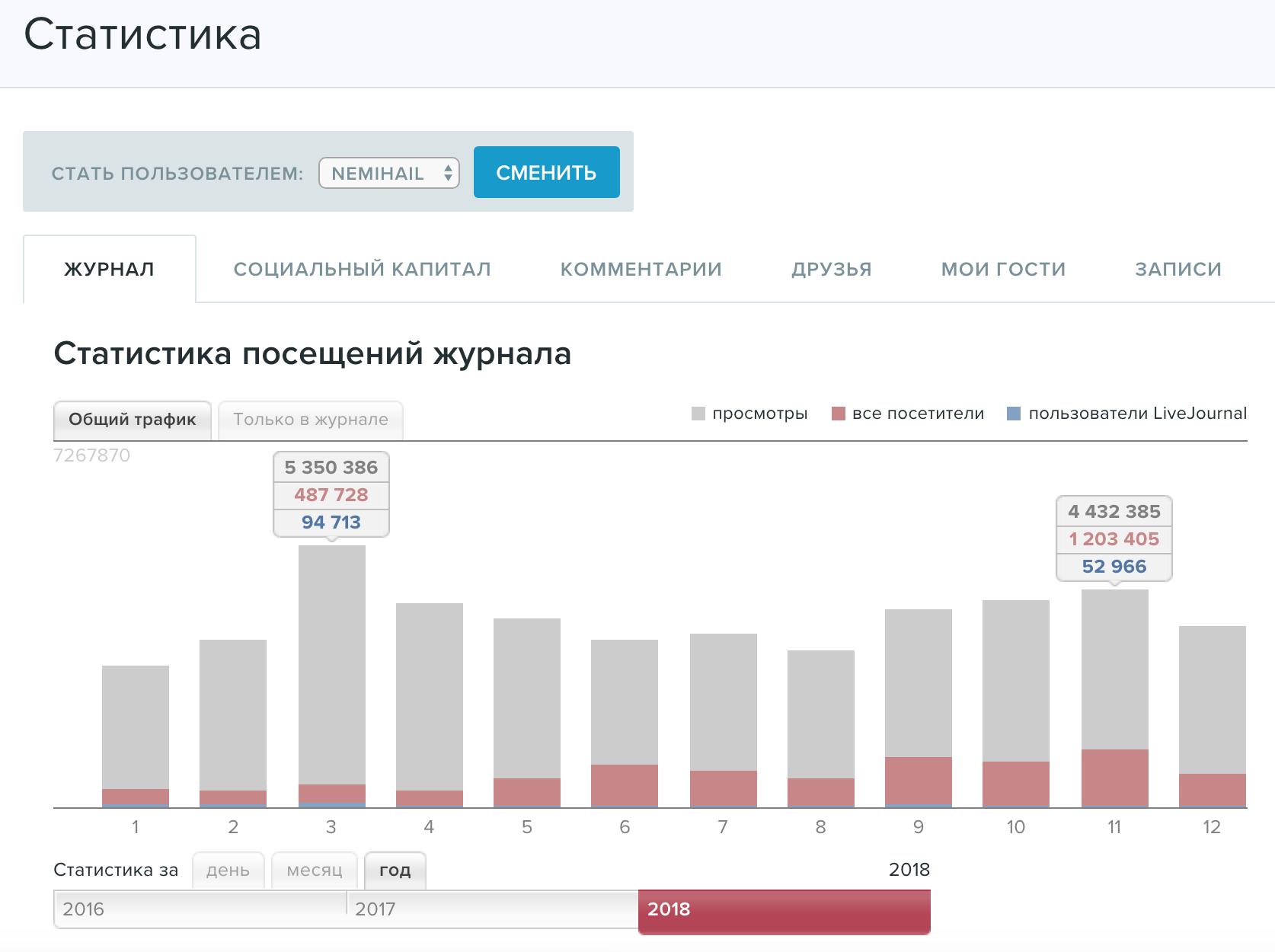рейтинг доходов блогеров Ютюба.jpg
