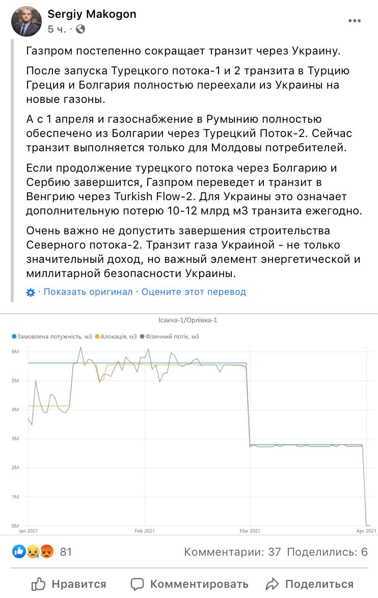 На Украине может полностью накрыться виртуальный реверс