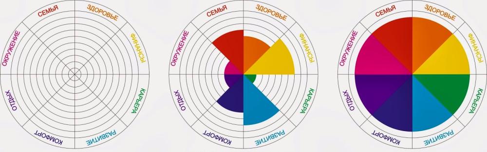 колесо-баланса0
