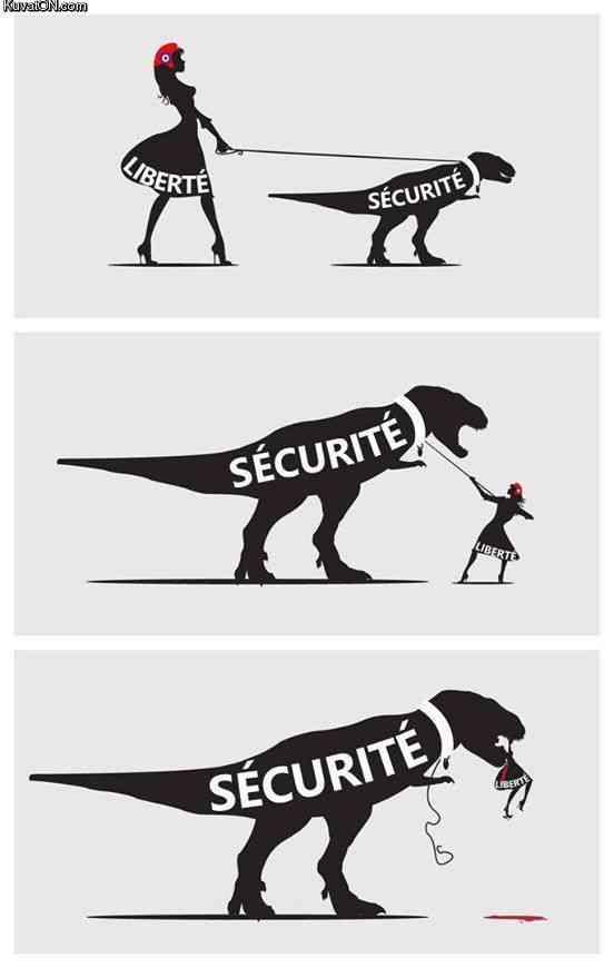 безопасность сожрала свободу