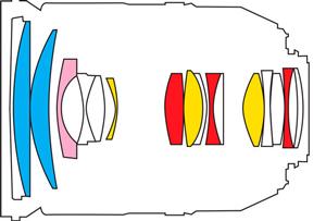 оптСхема