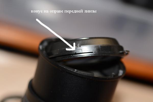 конус2
