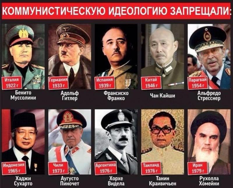 О зпапрете коммунистической идеологии