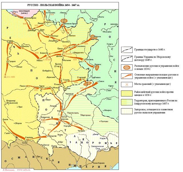 Русско-польская война