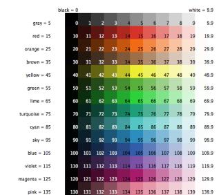 все цвета с названиями фото