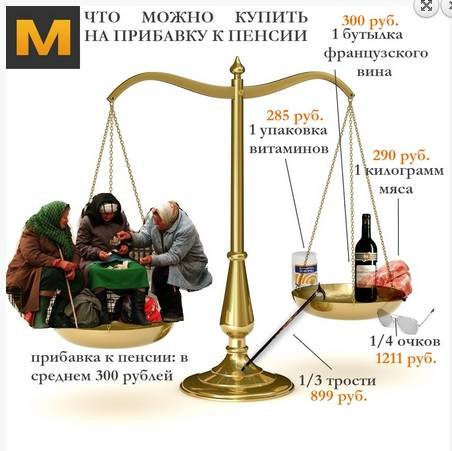 pensiy-russia