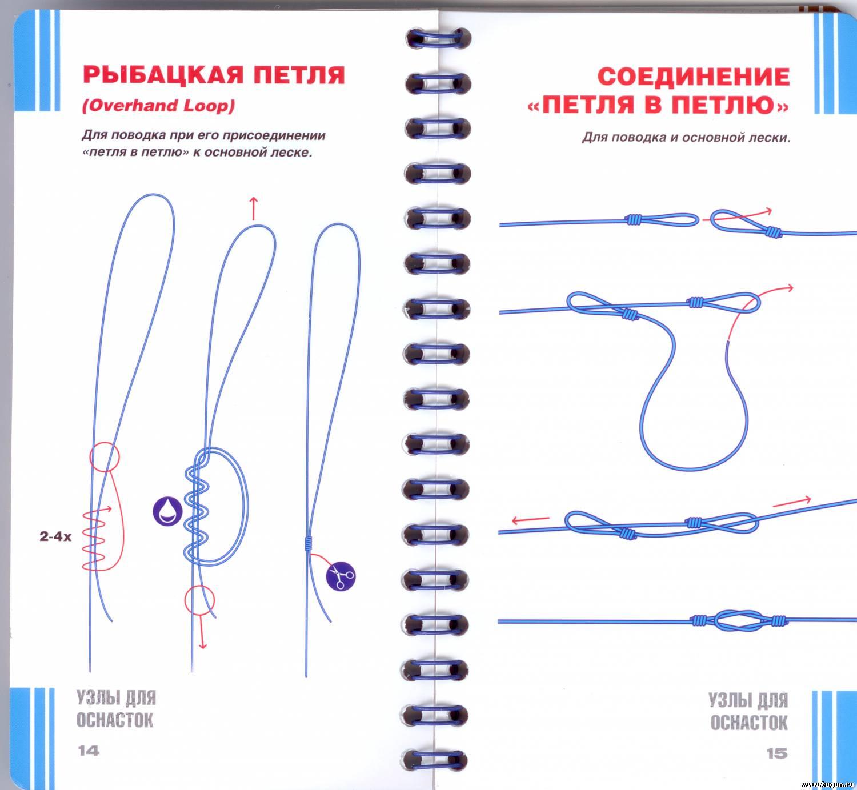 рыбацкие узлы на поводок видео