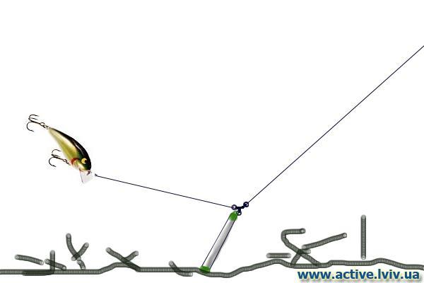 рыбалка на тирольскую палочку варианты снасти