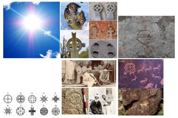 ЙОЛЬ, YALDA, КОЛЯДА - Рождество Солнца. Змееборчество. EEL, ЁЛКА и YULE LOG - символы Змея, Дракона.
