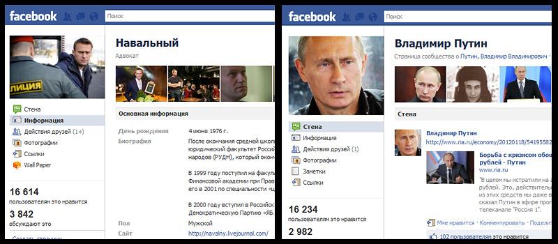 2012. Путин vs Навальный. Настоящие выборы!