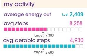 my activity