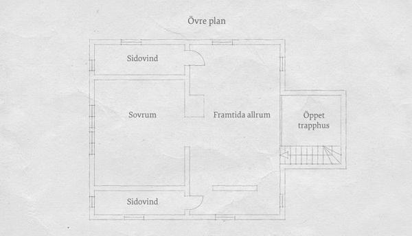 60-kvm-plan-2