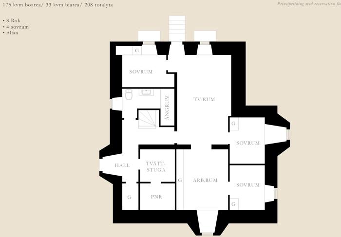 8 rum 208 kvm plan 2