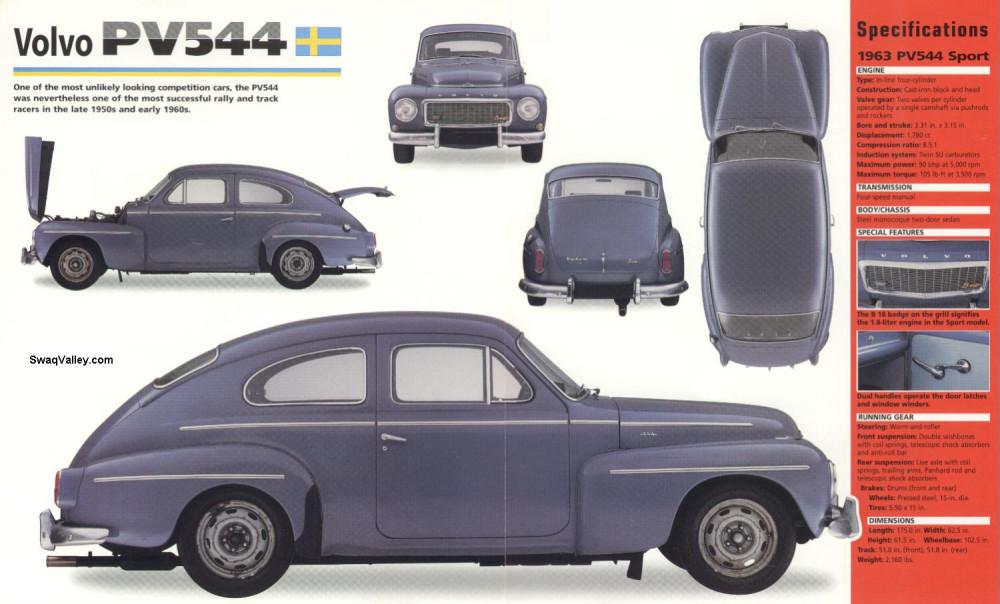 1963_Volvo_PV544_Sport