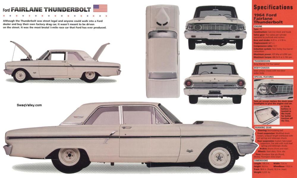 1964_Ford_Fairlane_Thunderbolt