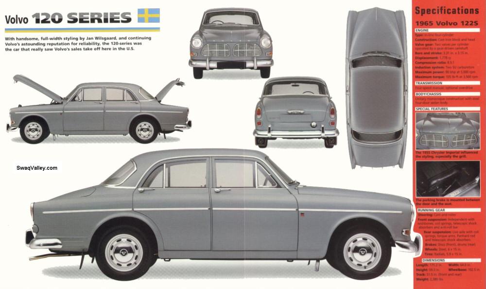 1965_Volvo_122S