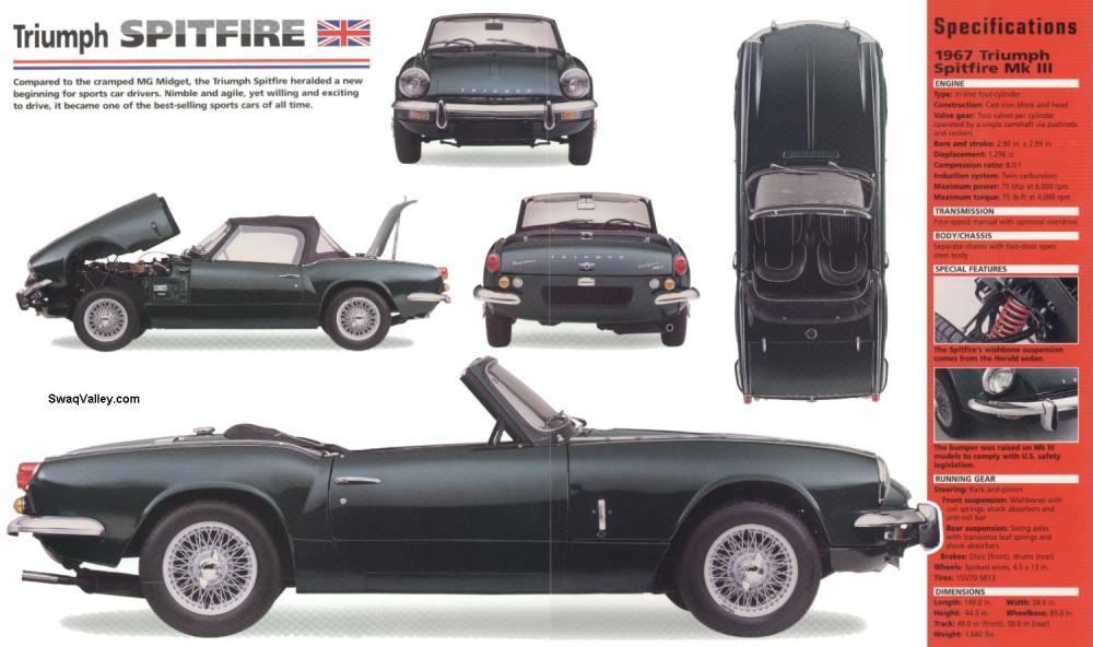 1967_Triumph_Spitfire_Mk_III