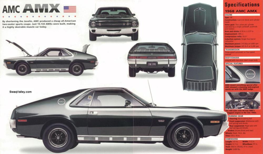 1968_AMC_AMX