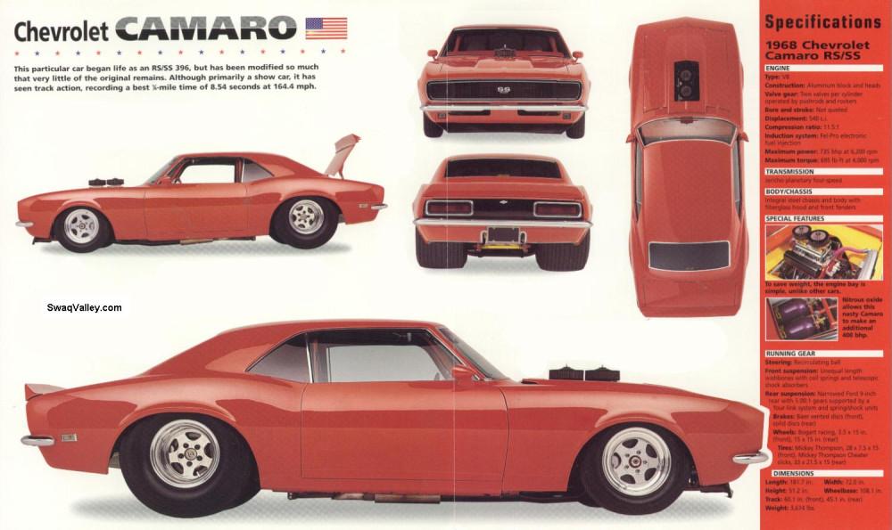 1968_Chevrolet_Camaro_RSSS