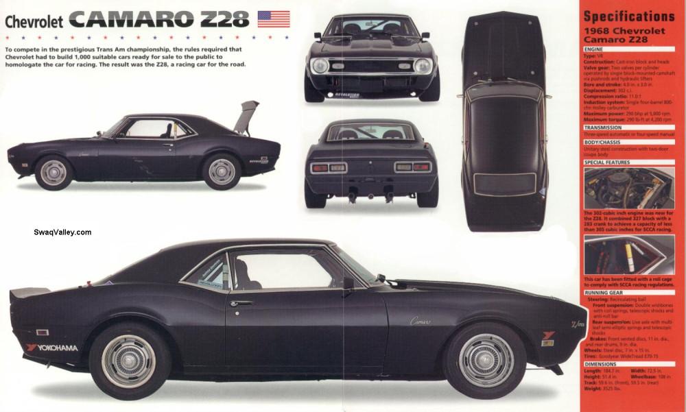 1968_Chevrolet_Camaro_Z28