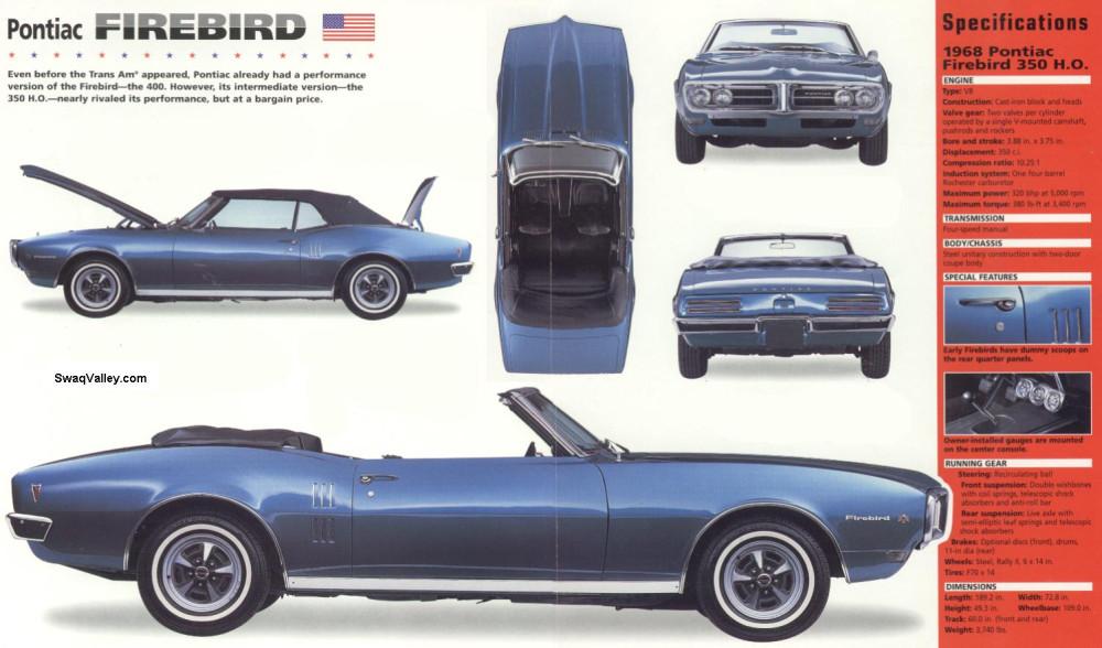 1968_Pontiac_Firebird_350_H.O.