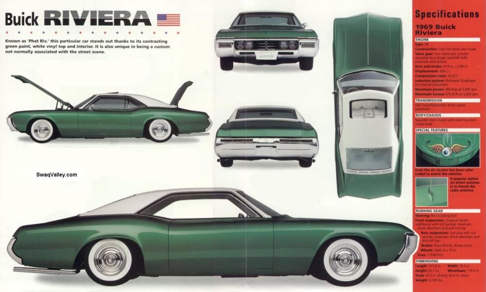 1969_Buick_Riviera