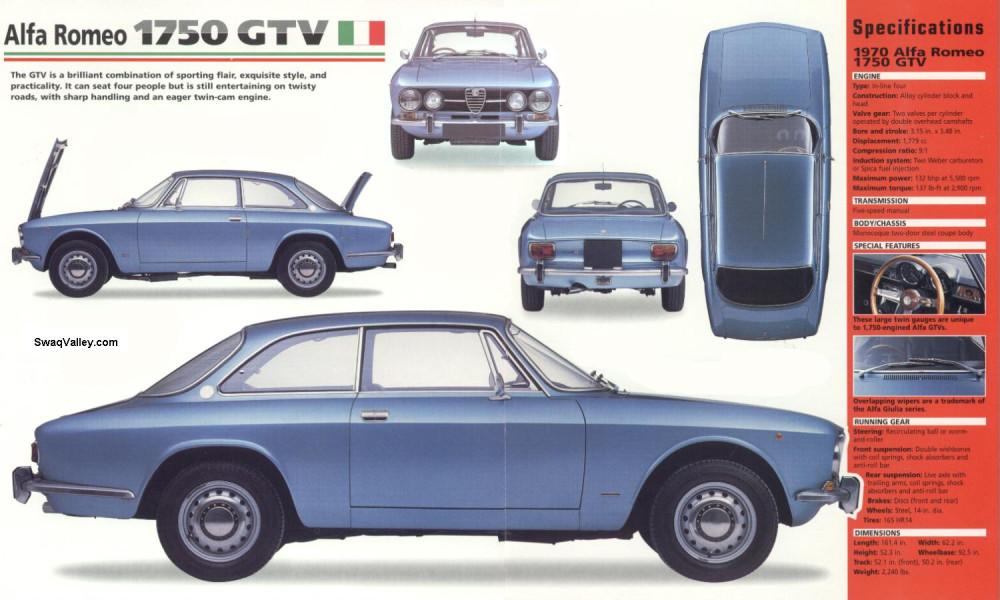 1970_Alfa_Romeo_1750_GTV