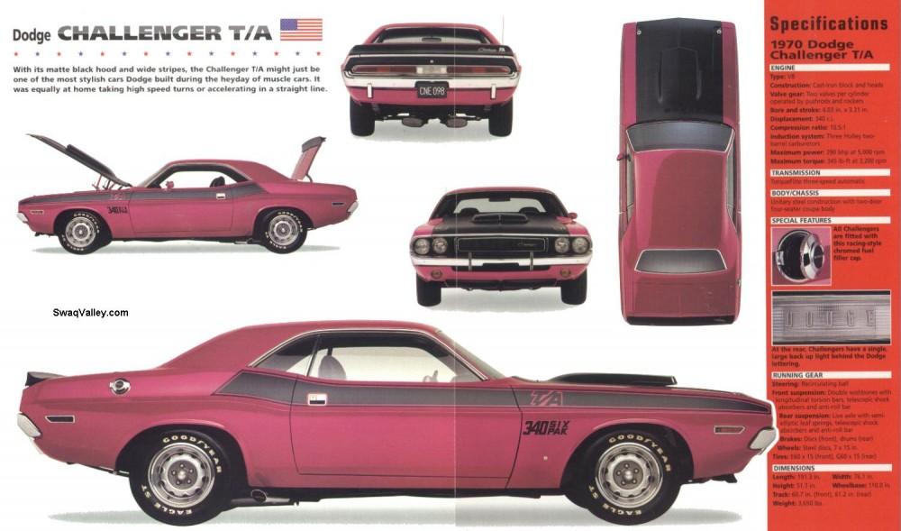 1970_Dodge_Challenger_TA