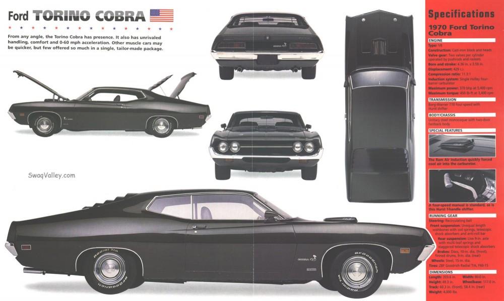 1970_Ford_Torino_Cobra
