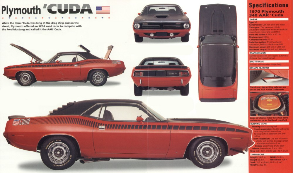 1970_Plymouth_340_AAR_Cuda
