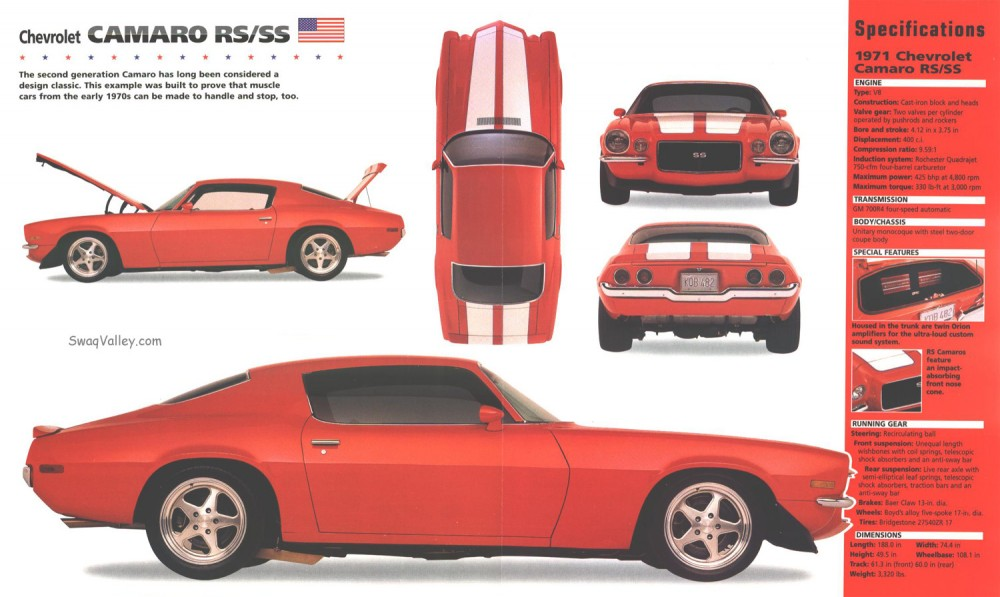 1971_Chevrolet_Camaro_RSSS