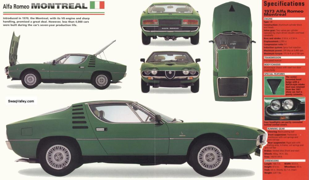1973_Alfa_Romeo_Montreal